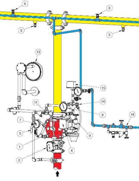 Schemat zaworu wzbudzającego na przykładzie firmy Tyco (fot. www.tyco-fire.com)