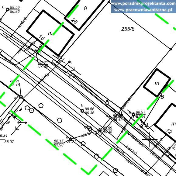 Zakres aktualizacji mapy do celów projektowych