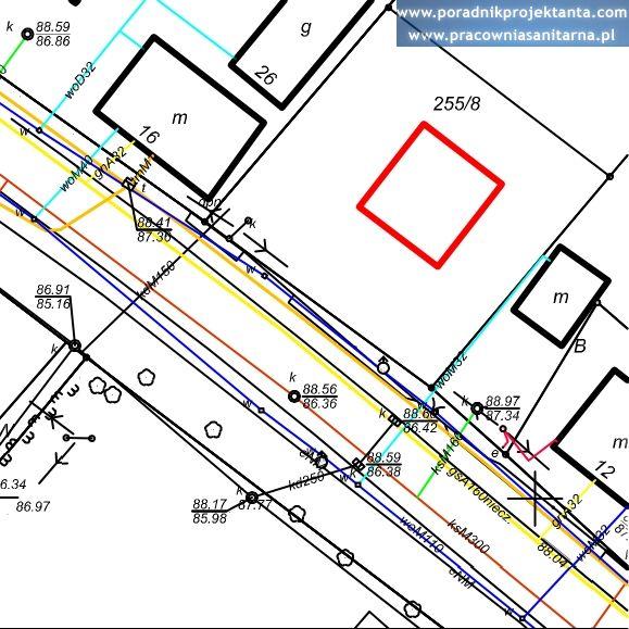 Mapa do celów projektowych - sieci zewnętrzne