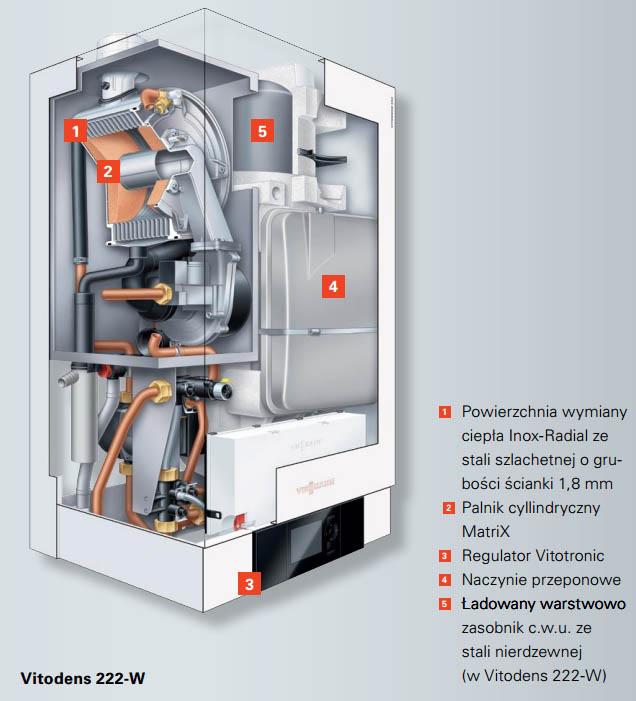 Kocioł gazowy dwufunkcyjny z wbudowanym zasobnikiem Viessmann Vitodens 222W (fot. materiały firmy Viessmann)