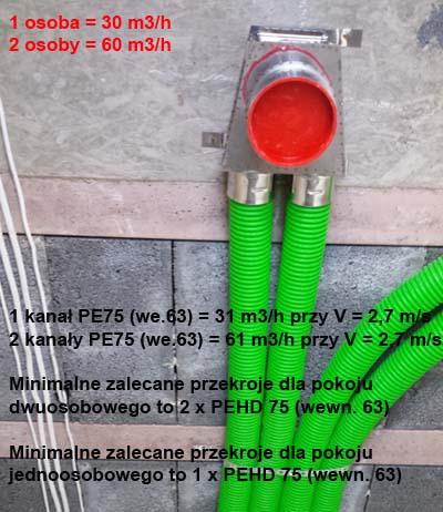 Kanały (przewody) wentylacyjne PEHD