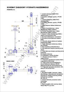 Hydrant przeciwpożarowy nadziemny