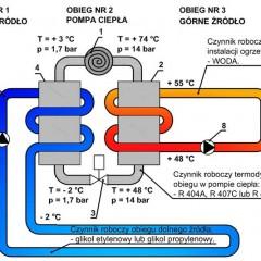 Pompa ciepła – zasada działania od podstaw
