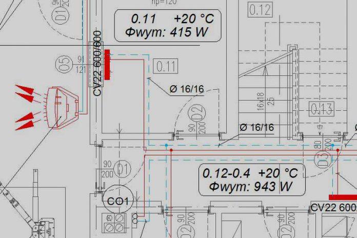 Instalacje Bez Pozwolenia Na Budowę Poradnik Projektanta