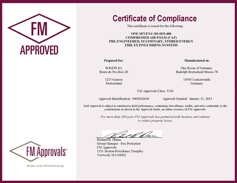 certyfikat FM