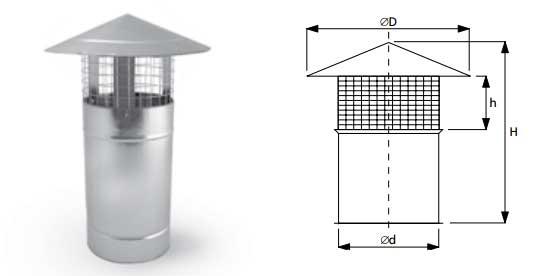 Dachowa czerpnia wentylacyjna – prosta Cd-C1 firmy Alnor systemy wentylacyjne http://www.alnor.com.pl/
