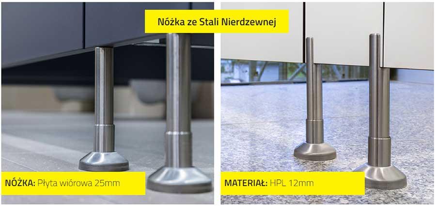 Kabiny sanitarne LPW i HPL - Nóżka ze stali nierdzewnej