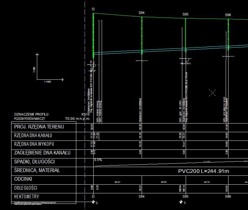 Profil koordynator 8 - profil podłużny sieci kanalizacji sanitarnej