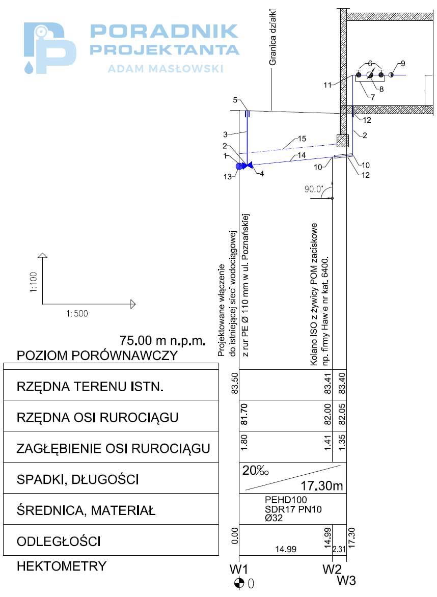 Przykładowy profil przyłącza wodociągowego (plik DWG do pobrania na końcu artykułu)