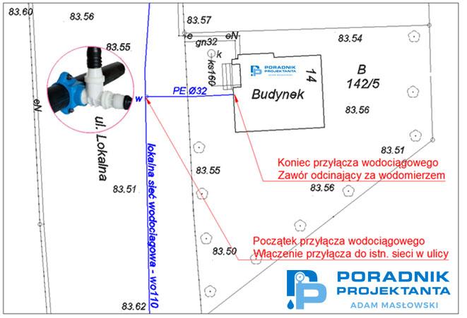 Rysunek. Przykładowy Projekt zagospodarowania terenu z wrysowanym przyłączem wodociągowym (Źródło: Mapa – opracowanie własne, Rycina - Fabryka Armatury Hawle Spółka z o.o.)