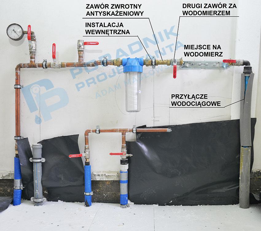 Rysunek. Wejście przyłącza wodociągowego do budynku mieszkalnego jednorodzinnego. Pozostawione miejsce w konsoli pod montaż wodomierza głównego. W tym przypadku zawór zwrotny znajduje się za zaworem odcinającym, będącym punktem końcowym przyłącza.