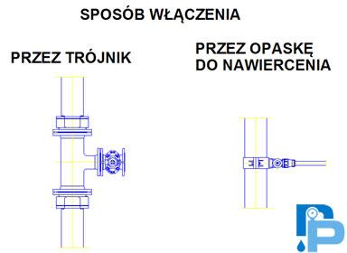 Dwa sposoby włączenia przyłącza wodociągowego do rur PE i PVC – przez trójnik i przez opaskę do nawiercania (Opracowanie własne na podstawie biblioteki DWG Fabryki Armatury Hawle Spółka z o.o.)