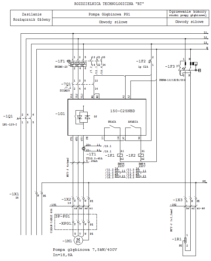 Rysunek. Przykładowy schemat rozdzielnicy technologicznej – obwody siłowe pompy głębinowej i ogrzewania obudowy (Opracowanie własne).