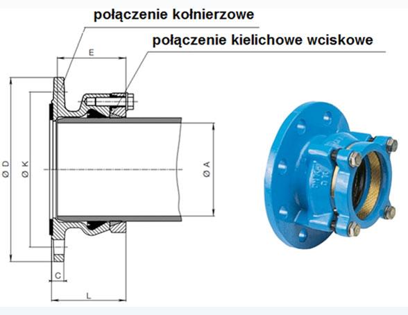 Rys. Kołnierz do rur PE i PVC System 2000 firmy Hawle Nr kat. 0400. Kielich wciskowy do połączenia wytrzymałego na rozciąganie.