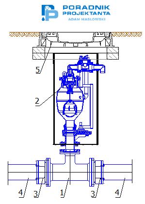 Przykład zabudowy podziemnej zaworu nawietrzająco-odpowietrzającego na sieci kanalizacji tłocznej PE160. Opracowanie własne przy wykorzystaniu kształtek i bloków DWG Fabryki Armatury Hawle Spółka z o.o.