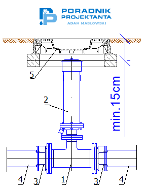 Przykład zabudowy podziemnej zaworu nawietrzająco-odpowietrzającego na sieci wodociągowej PE160. Opracowanie własne przy wykorzystaniu kształtek i bloków DWG Fabryki Armatury Hawle Spółka z o.o.