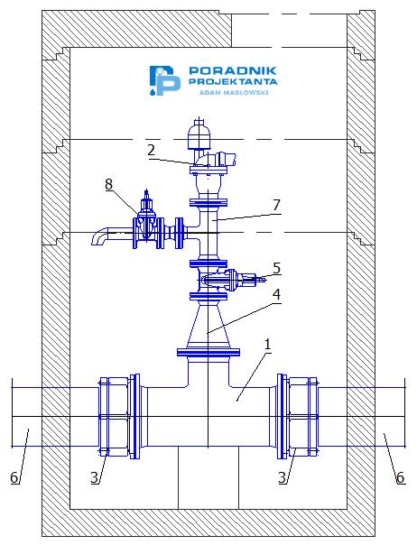 Przykład zabudowy podziemnej zaworu napowietrzająco-odpowietrzającego na sieci wodociągowej PE315 z dodatkowym zaworem odciążającym. Opracowanie własne przy wykorzystaniu kształtek i bloków DWG Fabryki Armatury Hawle Spółka z o.o.
